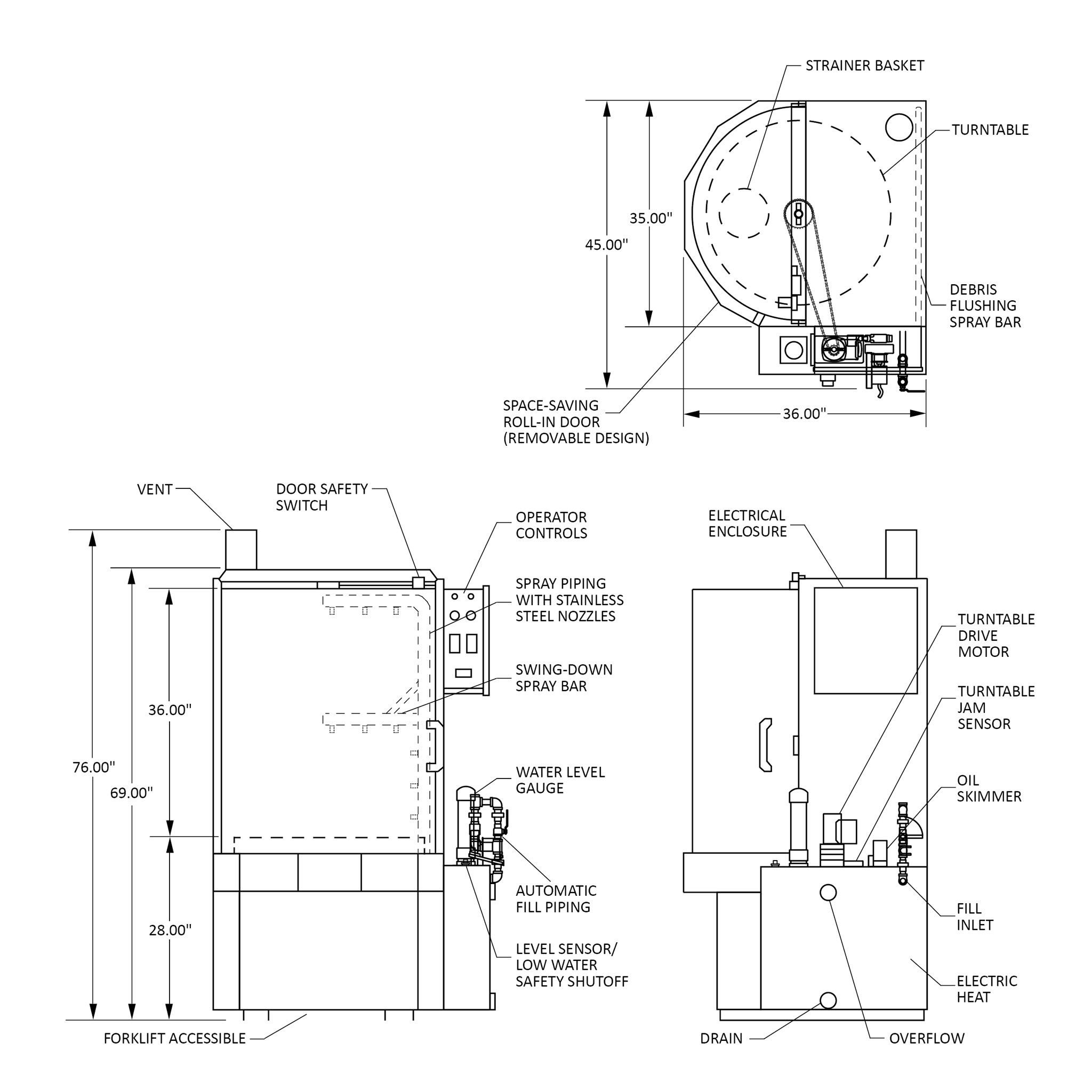 economical parts washer layout